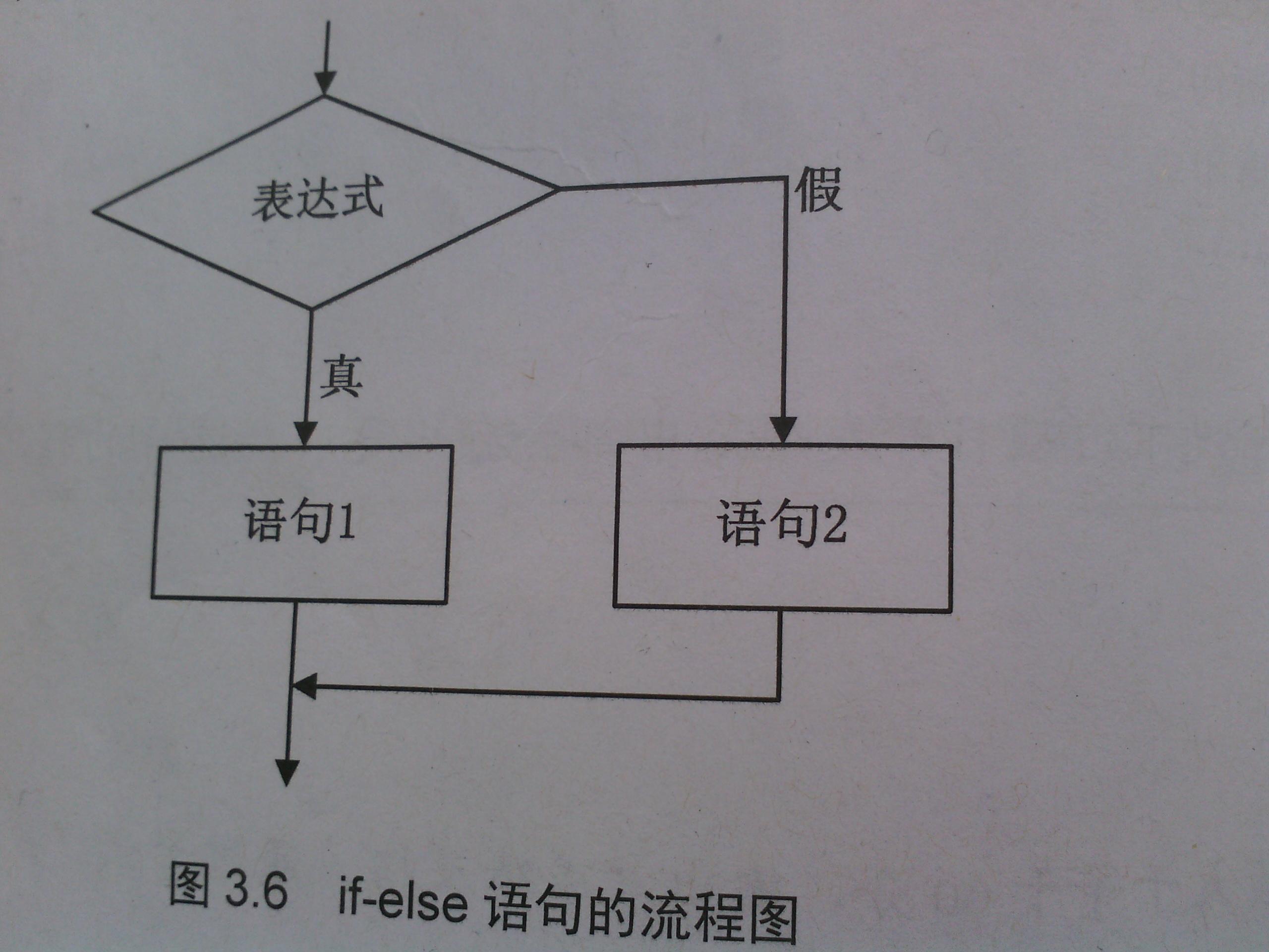 电路图的画法总结